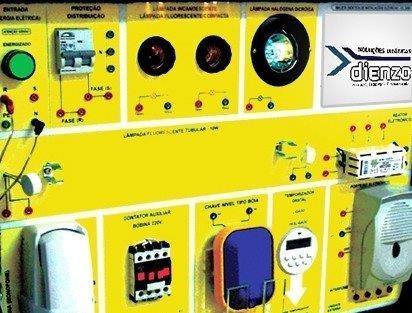 Painel didático instalações elétricas